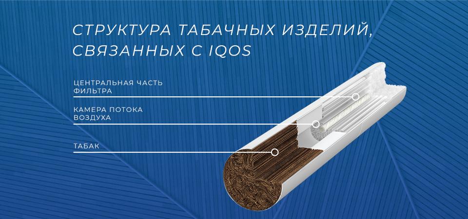 Табачная изделия для нагревания заказать сигареты бесплатная доставка