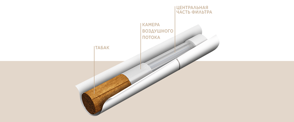 употребляете ли вы табачные изделия