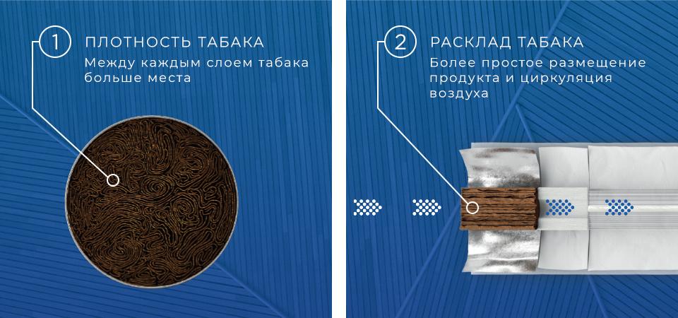 новое в торговле табачными изделиями
